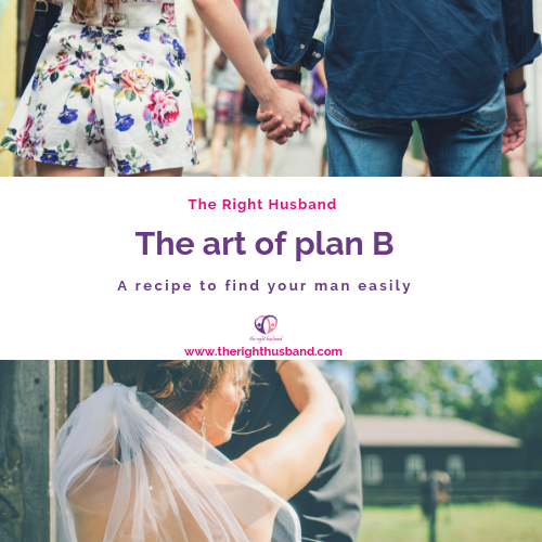 the art of plan B